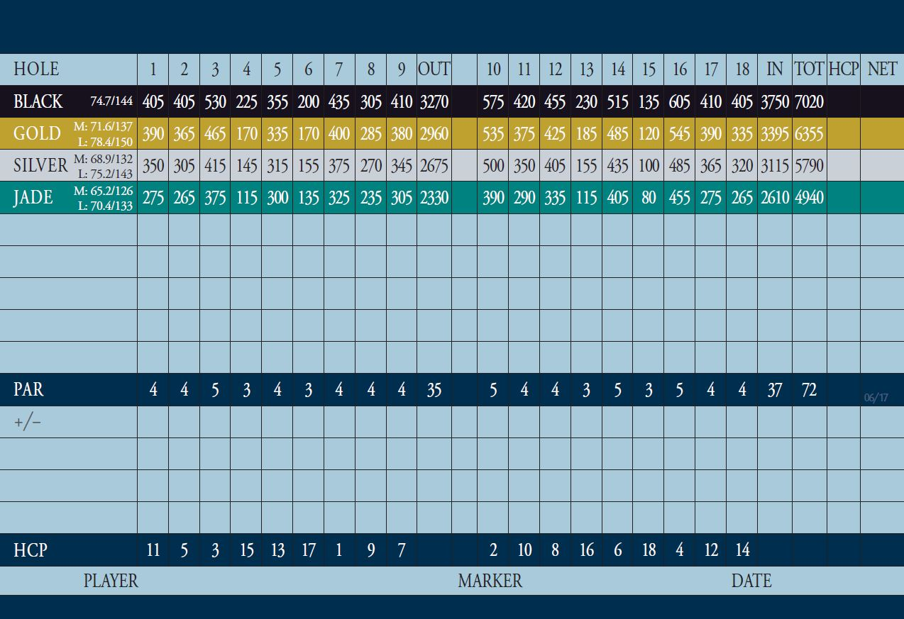 Page 2 of the Potomac Shores Golf Club scorecard